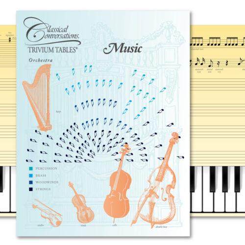 Music Trivium Tables